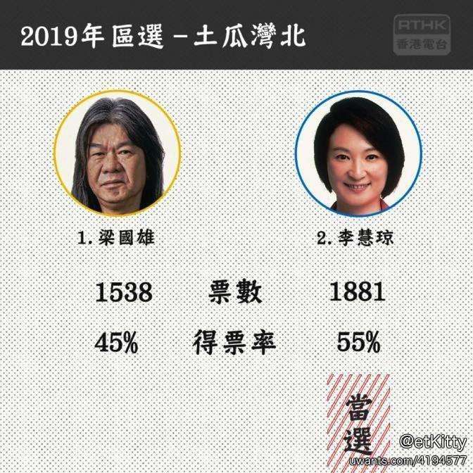 2019 election Leung vs Lee.jpg