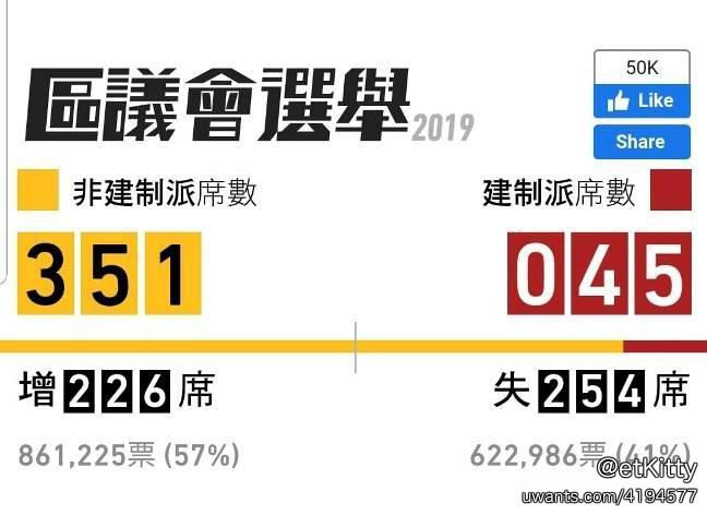 2019  election result.jpg